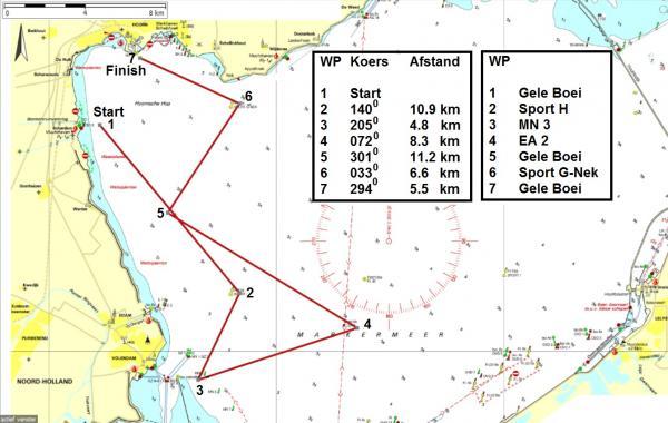 Kaap Hoorn Rib Event